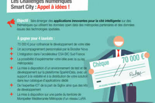 Challenges numériques Smart City by Booster NOVA