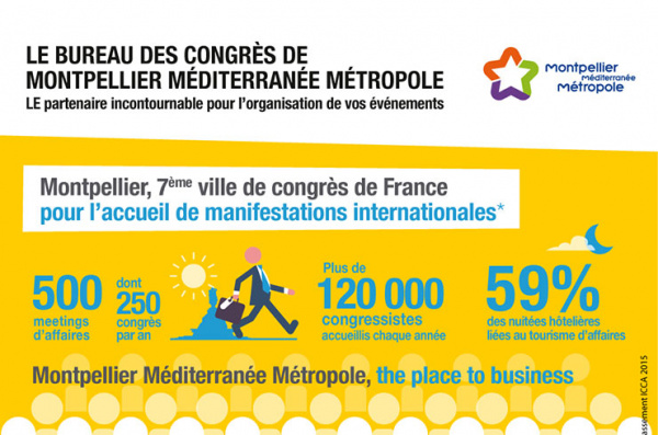 Bureau En Zo.Le Bureau Des Congres De Montpellier Mediterranee Metropole French