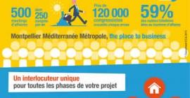 Le Bureau des Congrès de Montpellier Méditerranée Métropole
