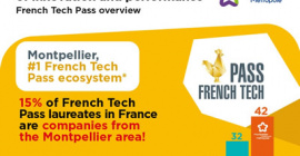 Montpellier, a land of innovation and performance